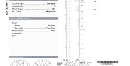 Certificado gemológico GIA