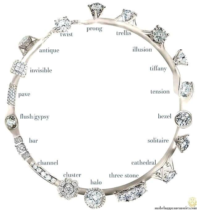 Tipos de engaste en las joyas